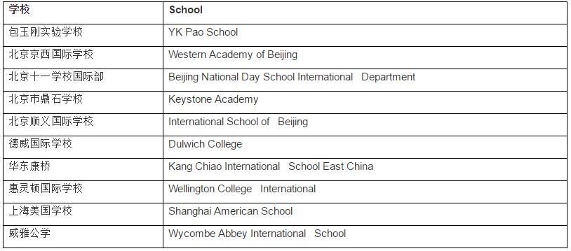 中国国际学校课外活动十强