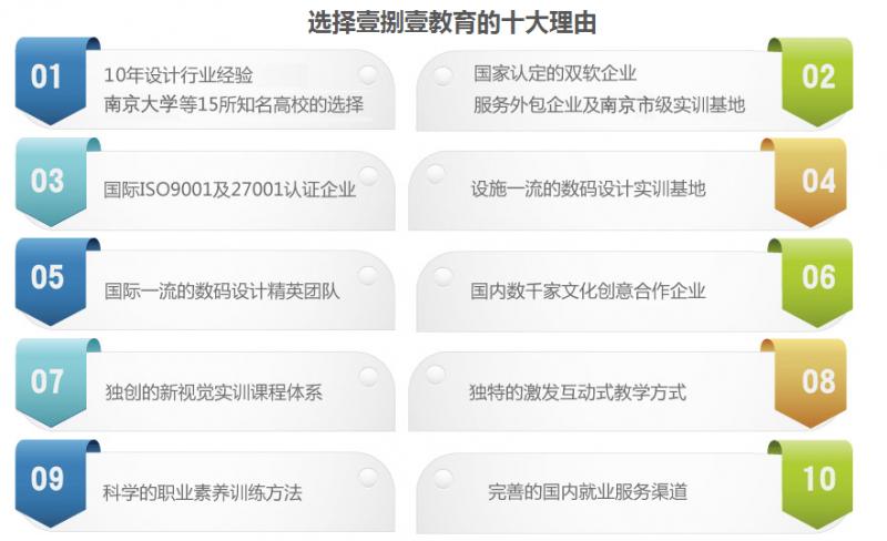 南京专业室内设计学习班哪家好哪里好