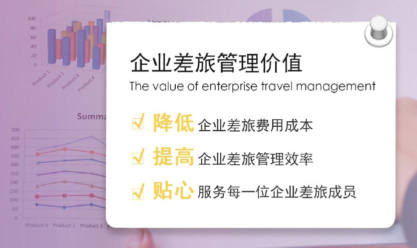 企业差旅管理价值2.png