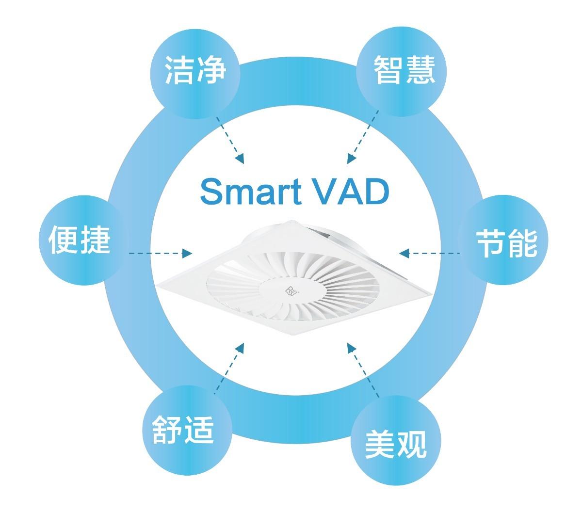 VAD系统特点.jpg