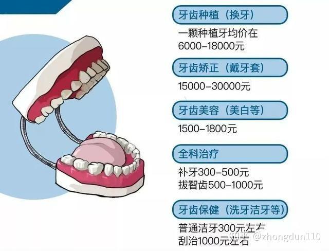 看牙价格.jpg
