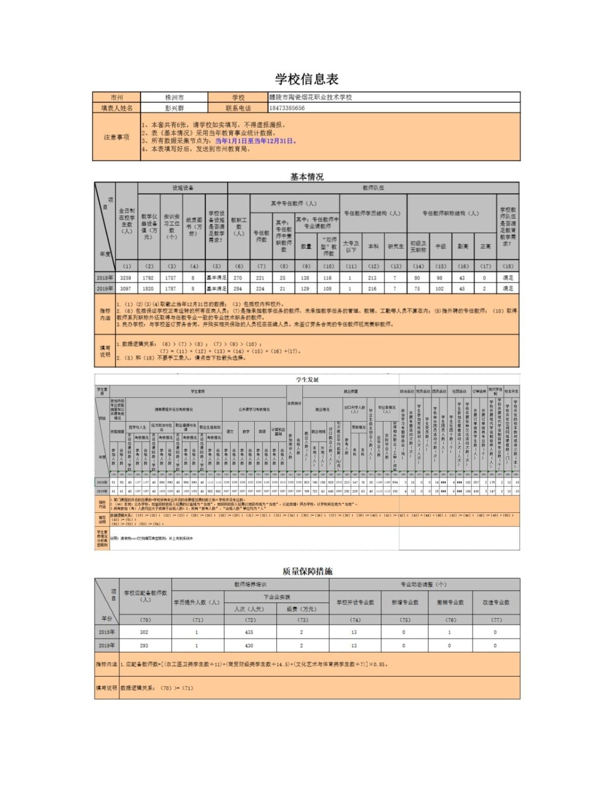 2019年度湖南省中等职业教育质量年度报告基础数据表_1.Jpeg