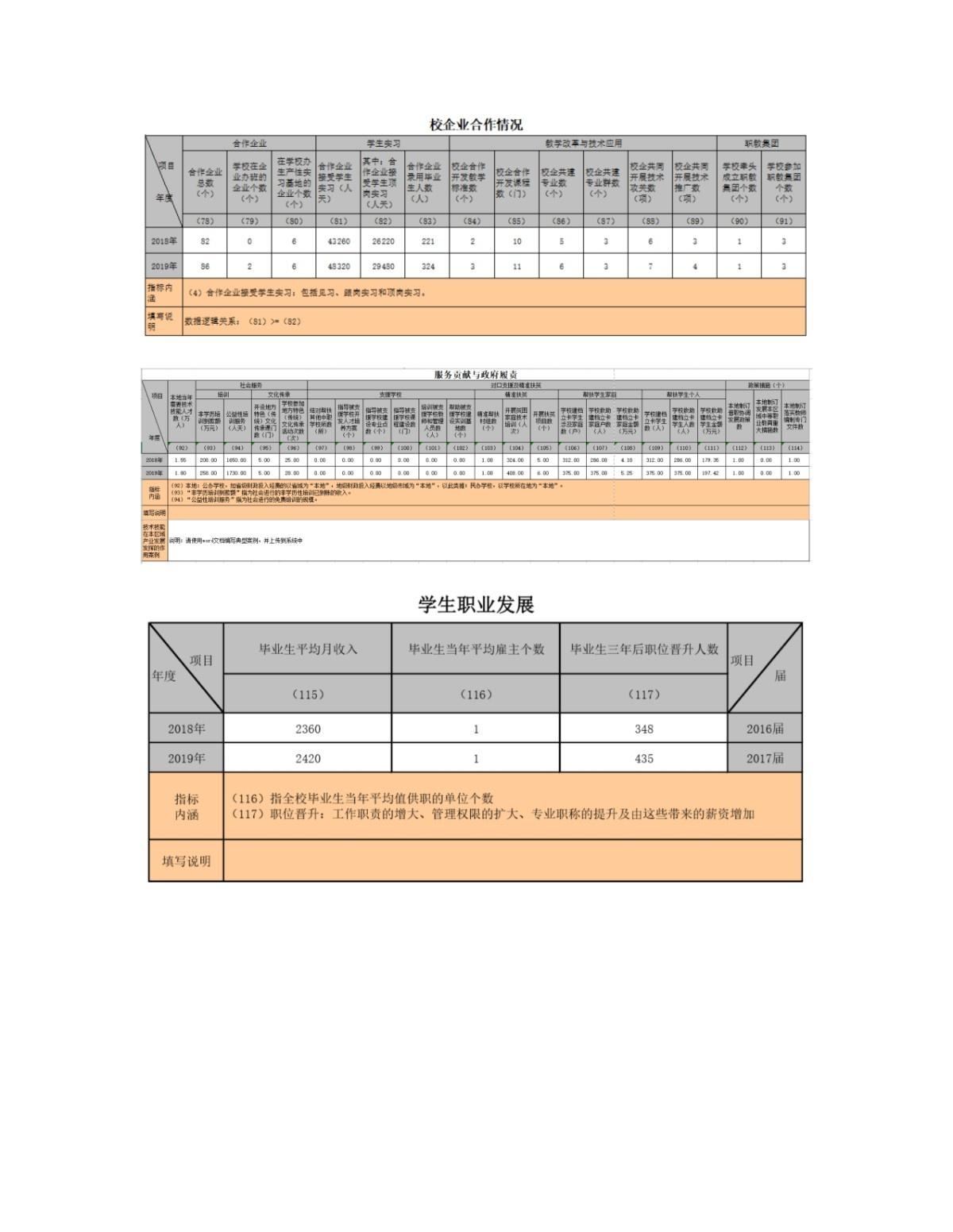 2019年度湖南省中等职业教育质量年度报告基础数据表_2.Jpeg