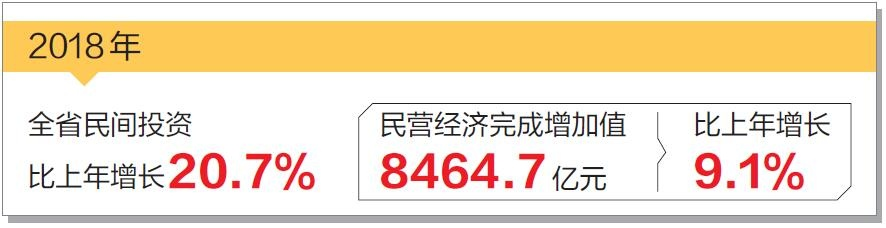 提升服务能力营造良好氛围 云南省推动民营经济高质量发展.jpg