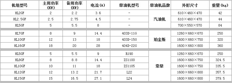 2~20KW参数表.jpg