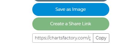 Charts Factory 最简单制作统计图表的免费线上工具,几分钟就完成