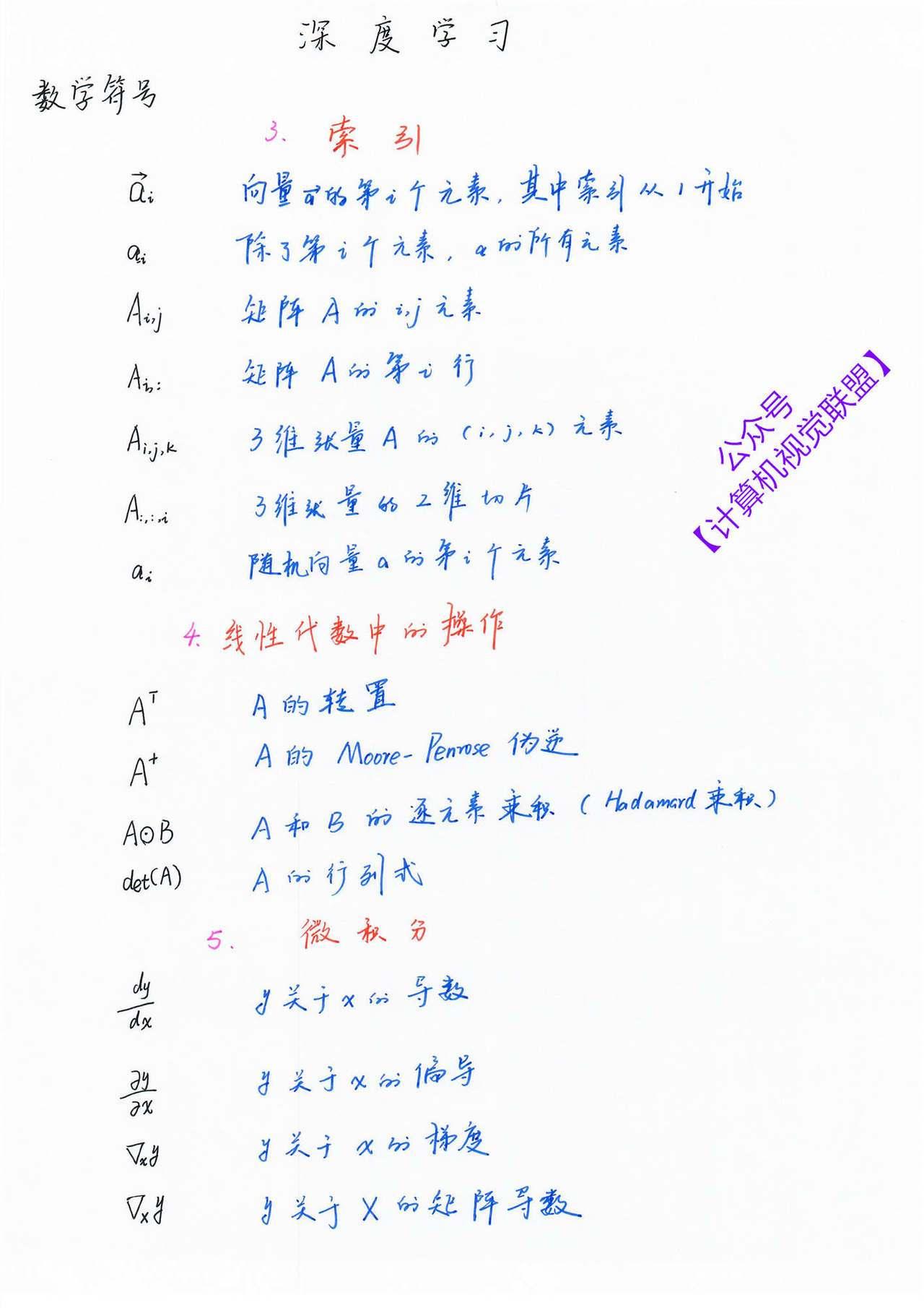 资料 | 985 博士王博(Kings)《深度学习》手推公式笔记开源 PDF