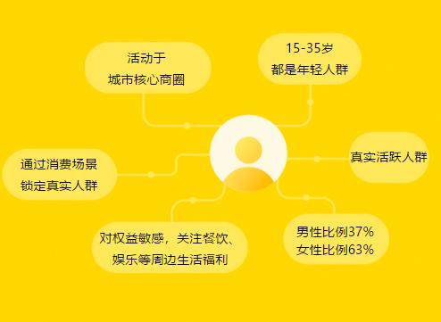 微信公众号涨粉平台_一起牛广告平台_加粉方式