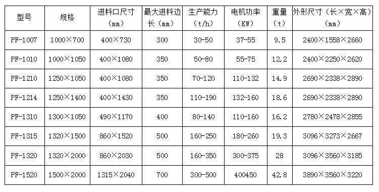 反击破参数.JPG