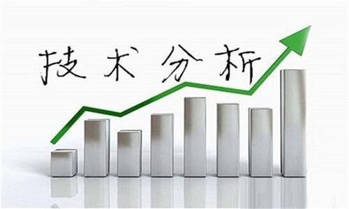 袁金毅:1.15午夜国际黄金原油走势预测分析附操作建议