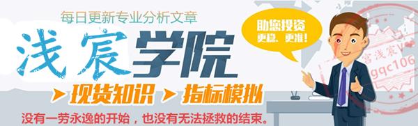 投资学院_副本.png