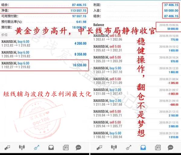 5万美金翻仓_副本.png