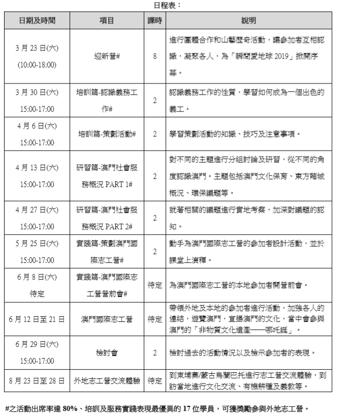 WeChat截圖_20190130124938.png