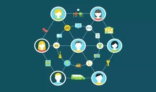 关于社群和社群运营你了解多少?