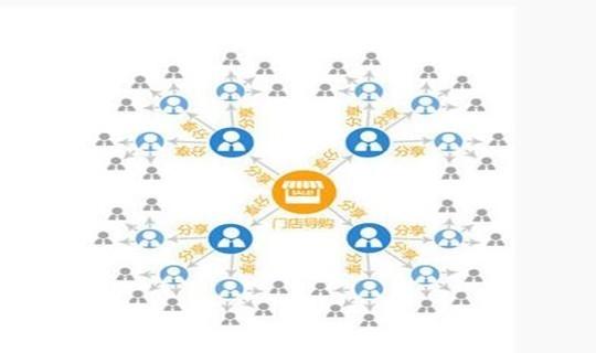 微信公众号在校园内可以采用哪些推广方式呢?