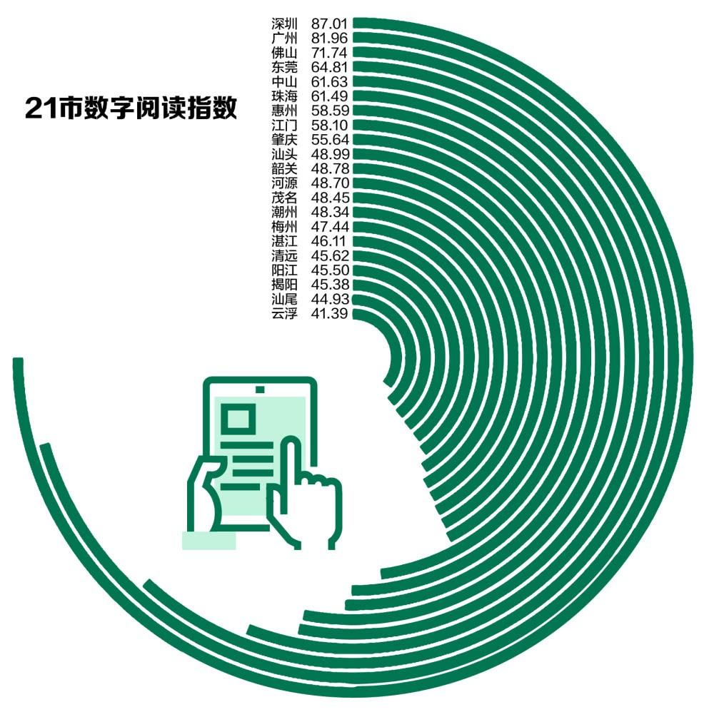 粤式读书.jpg