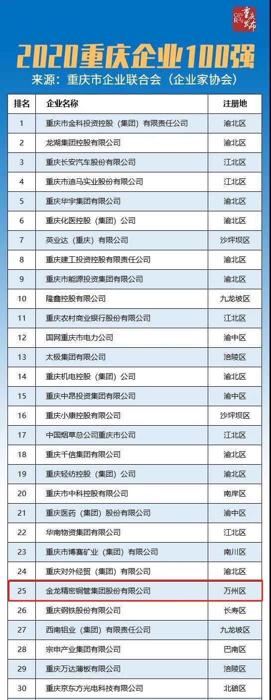 100强企业.jpg