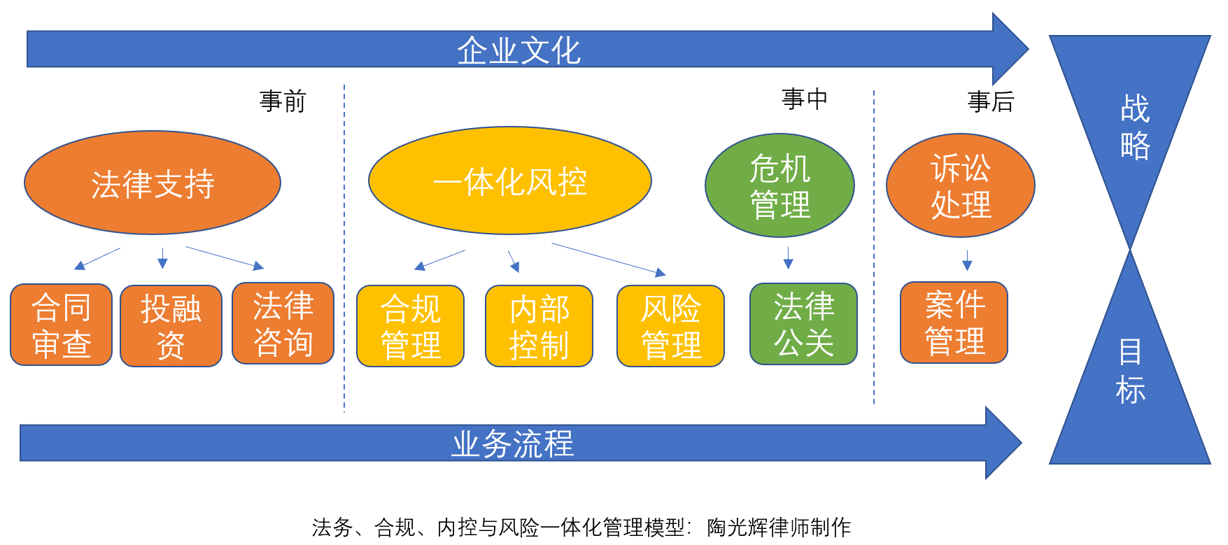Word图片1.png