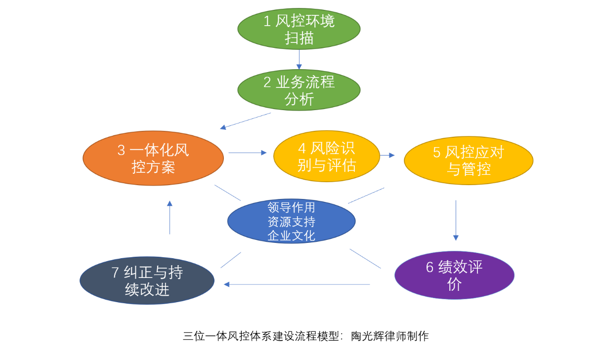 Word图片2.png