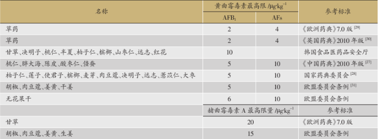 黃曲霉素B1.png