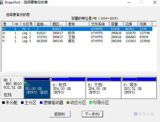 DriveSnapShot   - 硬盘备份还原系统工具