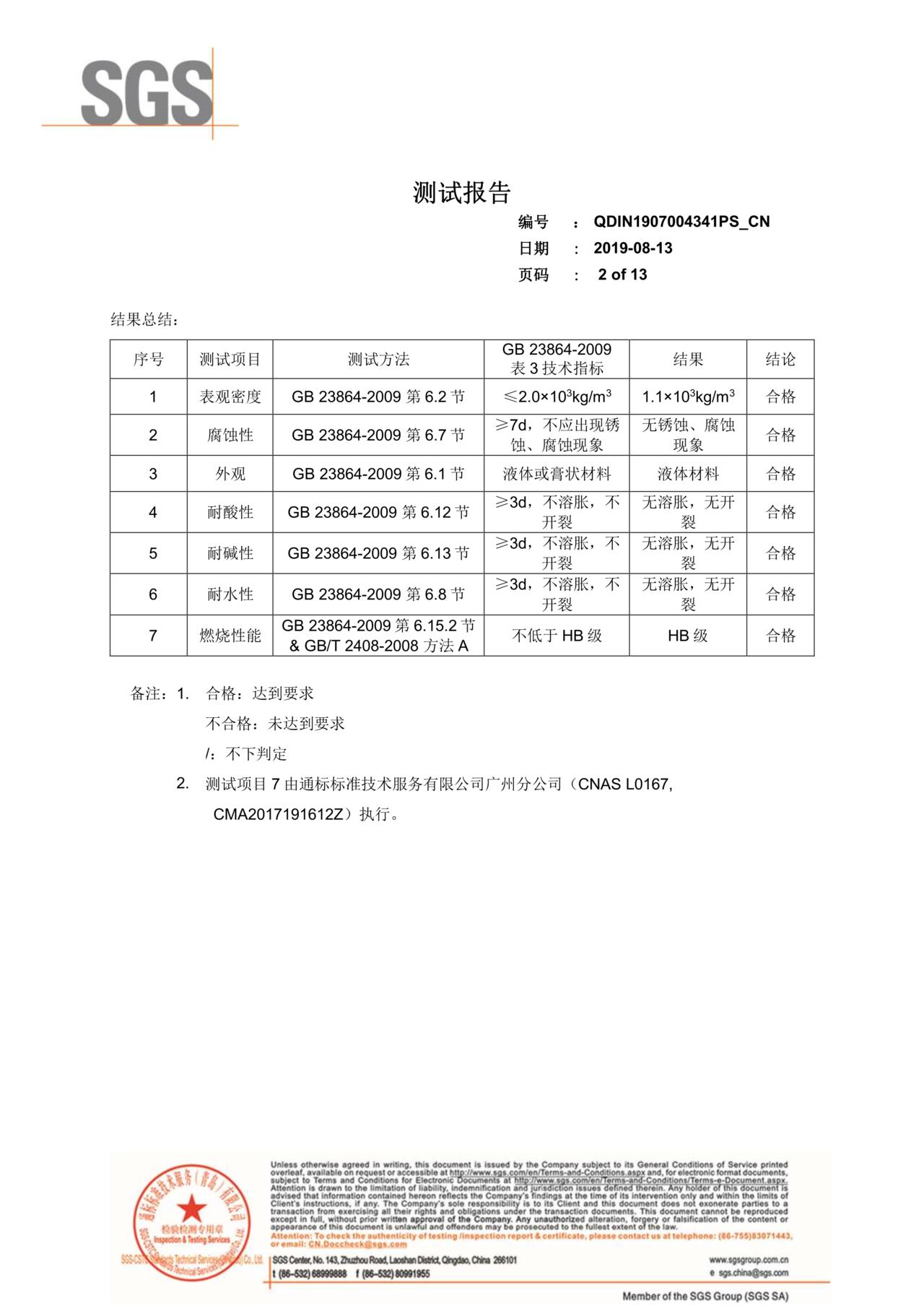 8.资质-气溶胶密封质量检测报告_2-1.png