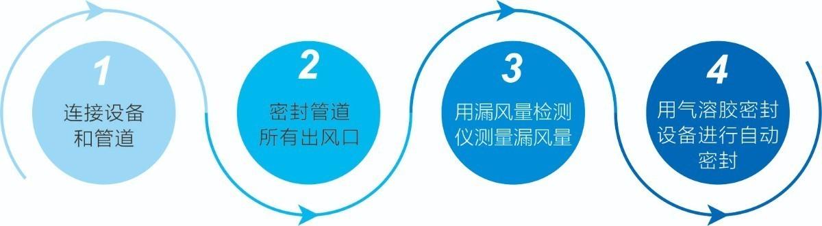 7.检测与密封步骤.jpg