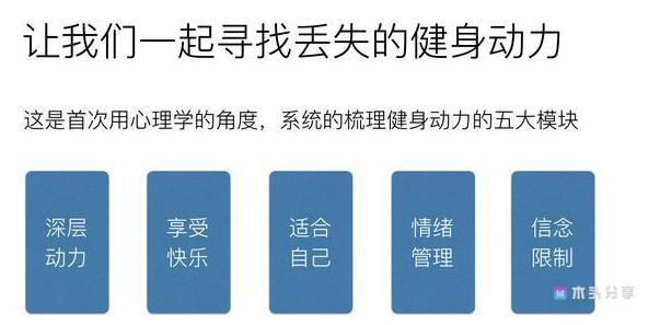 【教程】朱光:点燃你健身动力的十堂课