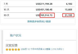 亚马逊上卖得最好的中国产品是哪几款?