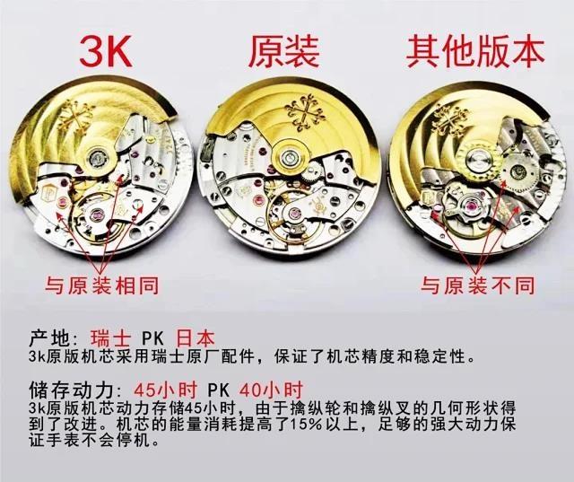 【大表哥说表】3k百达翡丽手雷对比ZF哪个做的好?3k手雷怎么样【什么是复刻表】