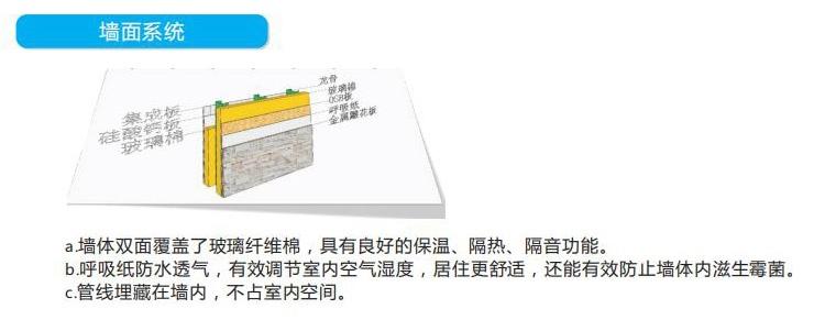 有人说轻钢房屋楼板、墙体空心的?隔音完全没效果?看完解读你就明白了