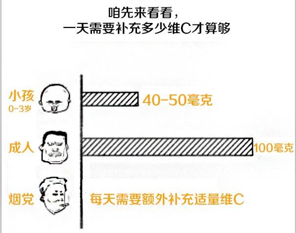 维生素C.jpg