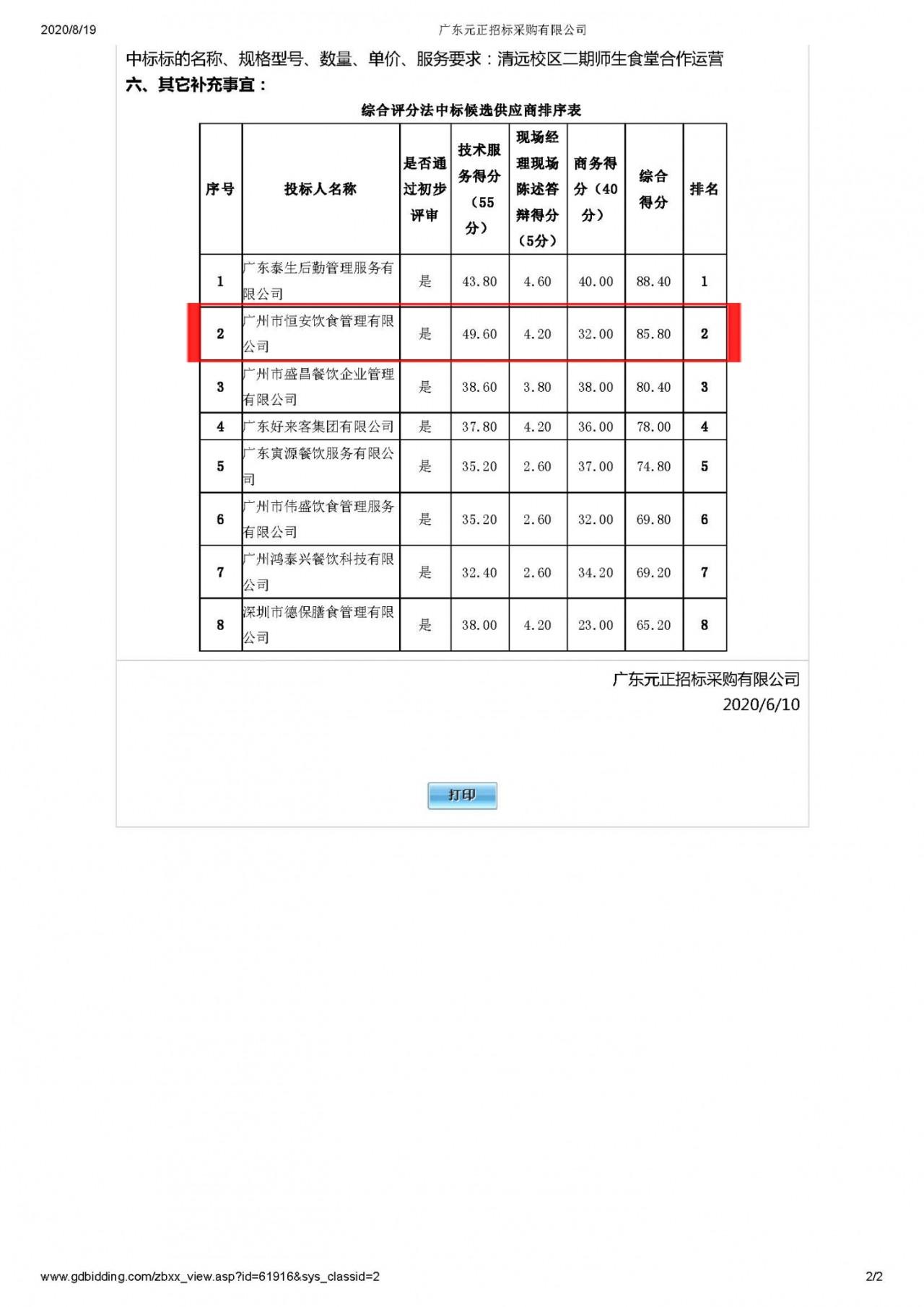 广东元正招标采购有限公司_页面_2_看图王.jpg